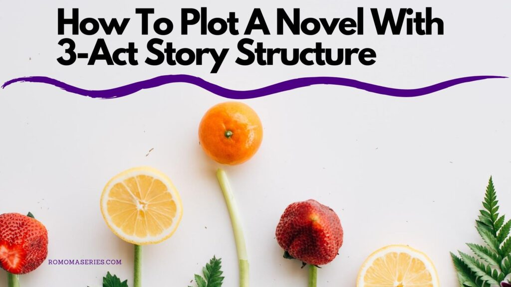 how to plot a novel with 3-act story structure